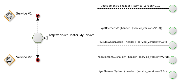 schema_version_header